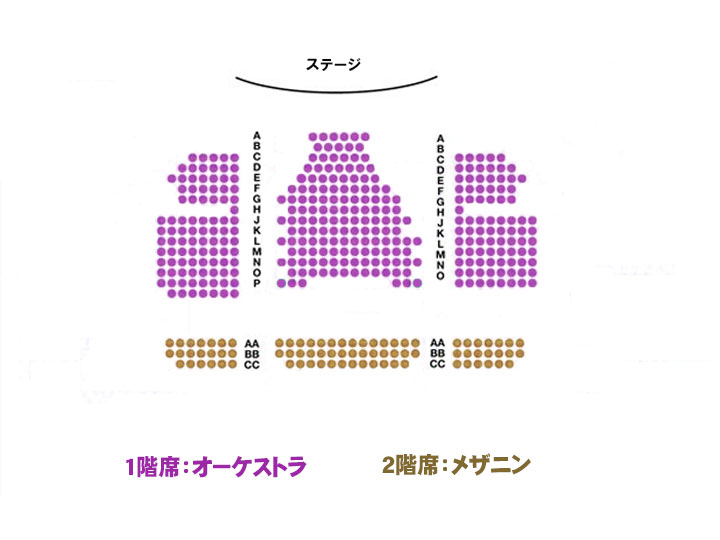 The Harold And Miriam Steinberg Center For Theaterの座席表